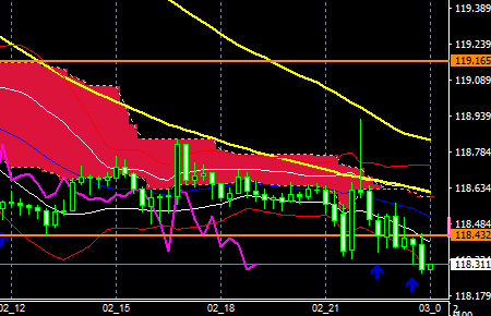 fxEURJPY190802END