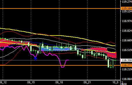fxEURJPY190809END