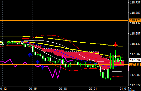 fxEURJPY190820END