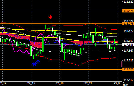 fxEURJPY190822END