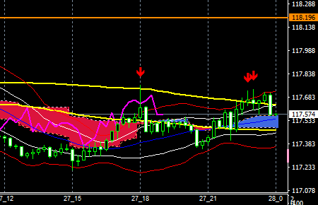 fxEURJPY190827END