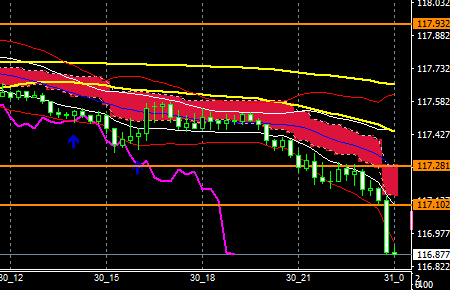 fxEURJPY190830END