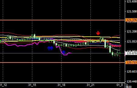 fxEURjpy190731END