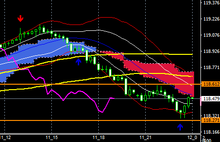 fxEURJPY190911END