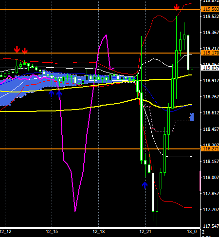 fxEURJPY190912END