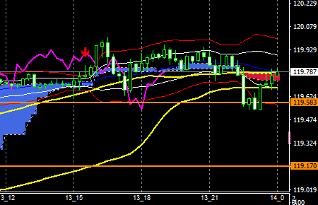 fxEURJPY190913END