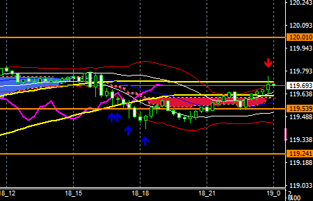 fxEURJPY190918END