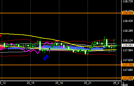 fxEURJPY190925end