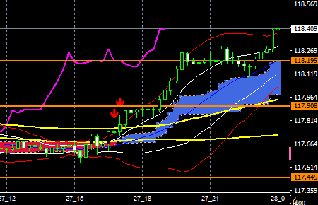 fxEURJPY190927END