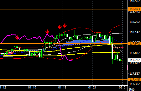 fxEURJPY191001END