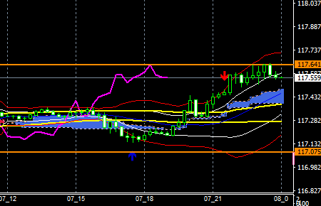 fxEURJPY191007END