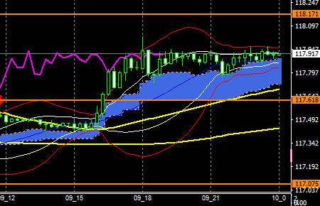fxEURJPY191009END