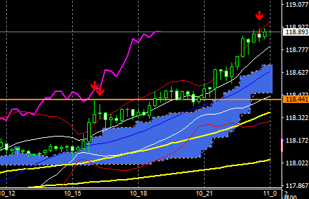 fxEURJPY191010END