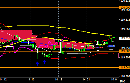 fxEURJPY191014END