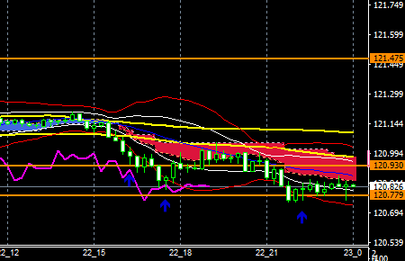 fxEURJPY191022END