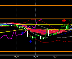fxEURJPY191029END