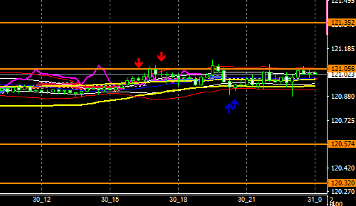 fxEURJPY191030end