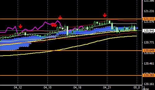 fxEURJPY191104END