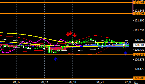 fxEURJPY191106END