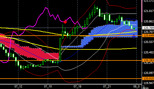 fxEURJPY191107END
