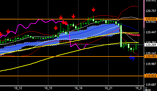 fxEURJPY191118END