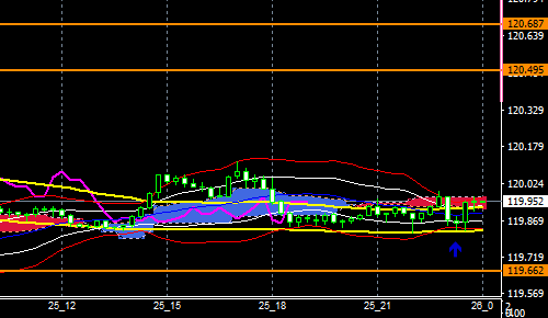fxEURJPY191125END