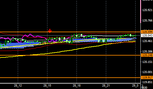 fxEURJPY191129END
