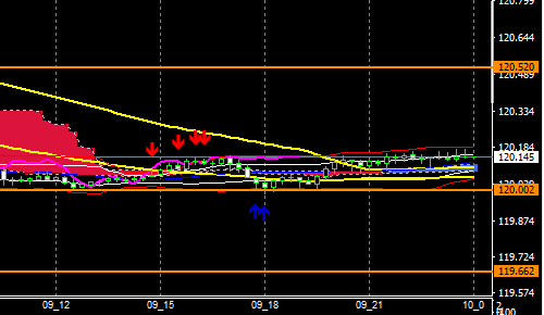 fxEURJPY191209END