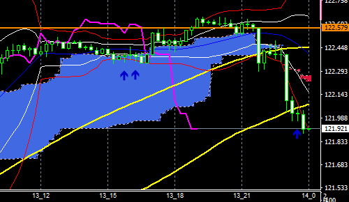 FXEURJPY191213END