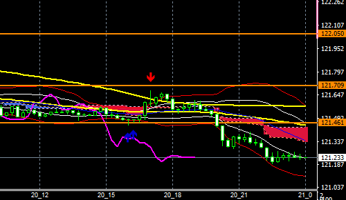 fxEURJPY191220END