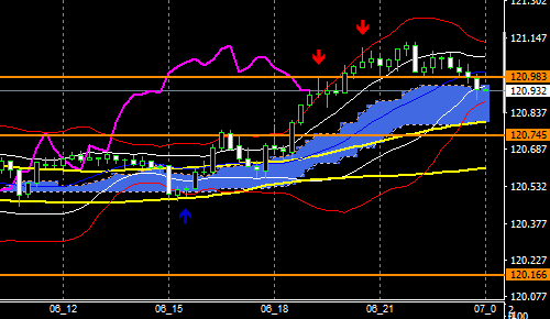 fxEURJPY200106END