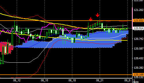 fxEURJPY200108END