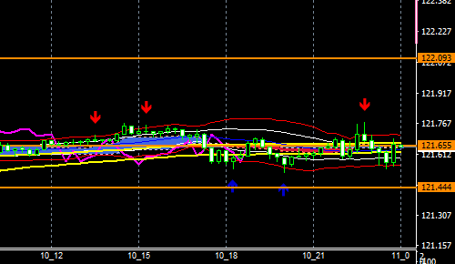 fxEURJPY200110END