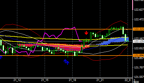 fxEURJPY200121END