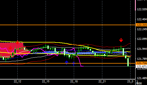 fxEURJPY200122END