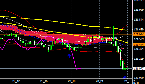 fxEURJPY200123END