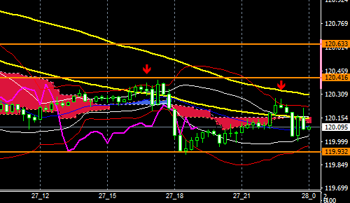 fxEURJPY200127END