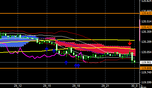 fxEURJPY200129end