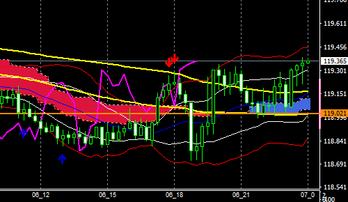 fxEURJPY200306END