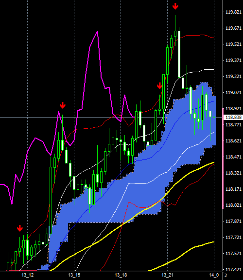 fxEURJPY200313END