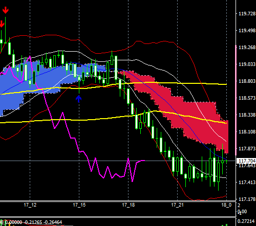 fxEURJPY200317END