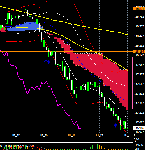 fxEURJPY200401end
