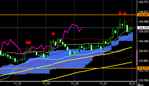 fxEURJPY200511END