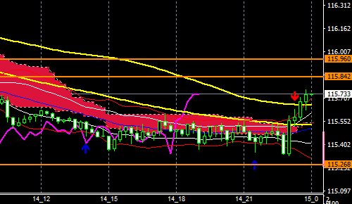 fxEURJPY200514END