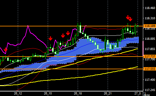 fxEURJPY200526END