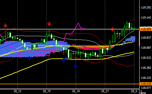 fxEURJPY200528END