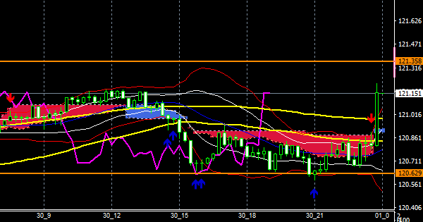 fxEURJPY200630END