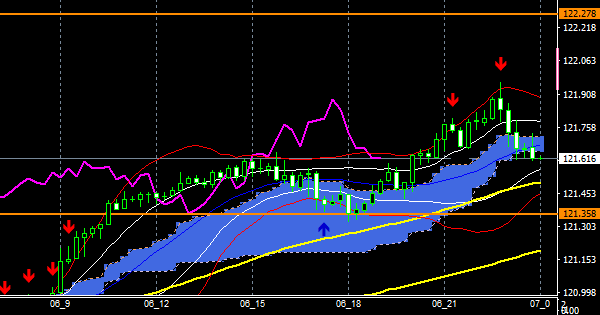 fxEURJPY200704END