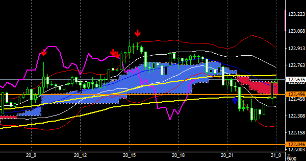 fxEURJPY200720END