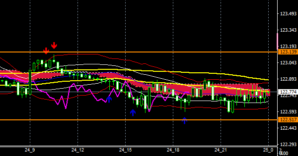 fxEURJPY200924END